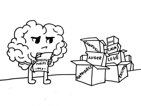 "Alt text: A cartoon brain holds a sheaf of papers on which the title ""Affective Forces, 1942"" is visible; the brain looks beyond the paper to a stack of boxes each labeled with an emotion: ""confusion,"" ""anger,"" ""happiness,"" ""rage,"" ""calm,"" ""excited."""