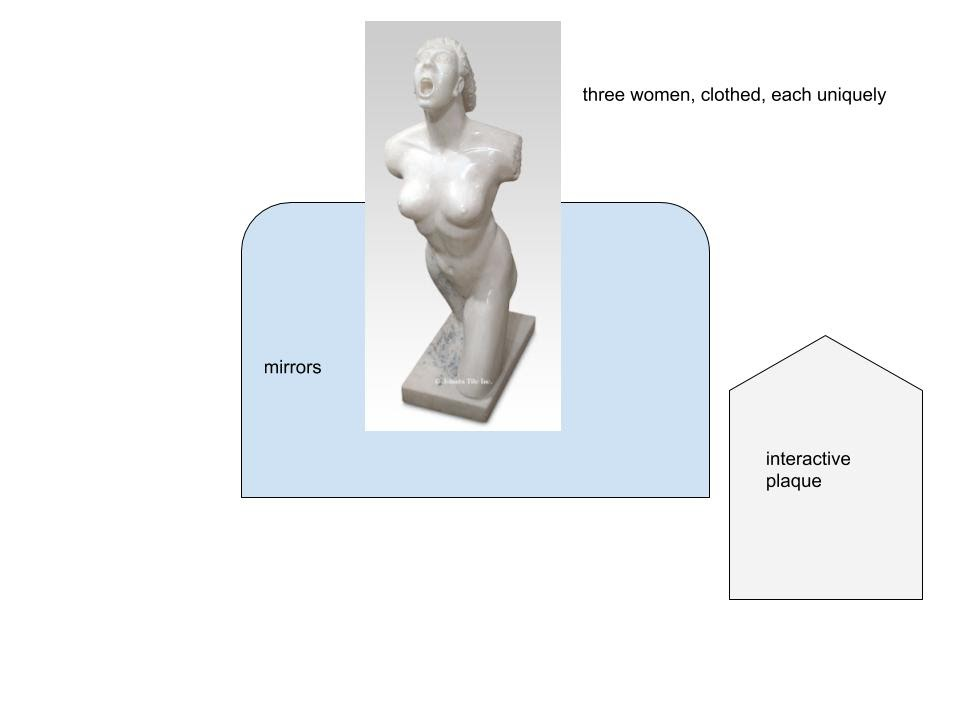 A diagram showing statue of a screaming woman placed on mirrors, with an interactive plaque adjacent